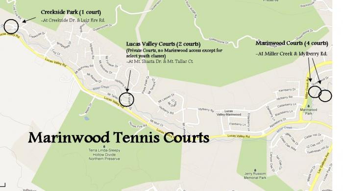 Marinwood Tennis Courts